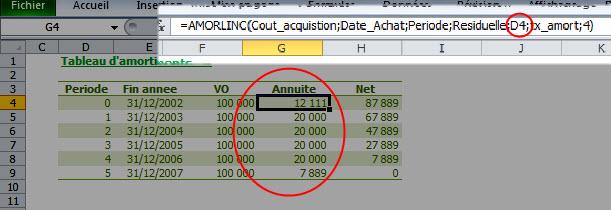 Tableau d amortissement d une immobilisation - Excel tableau d amortissement ...